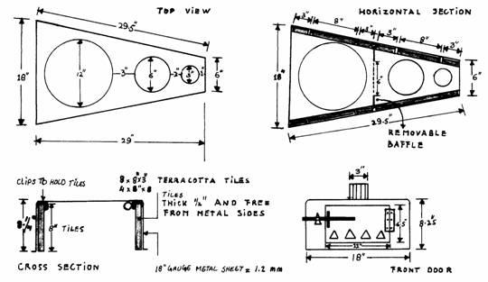 Figure 20. latest design of bacip stove - BACIP Wood Stove For High Mountain Areas