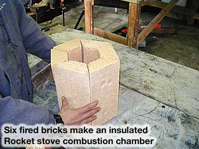10 x 10 wood stove making insulative clay combustion chambers vermiculite clay stove